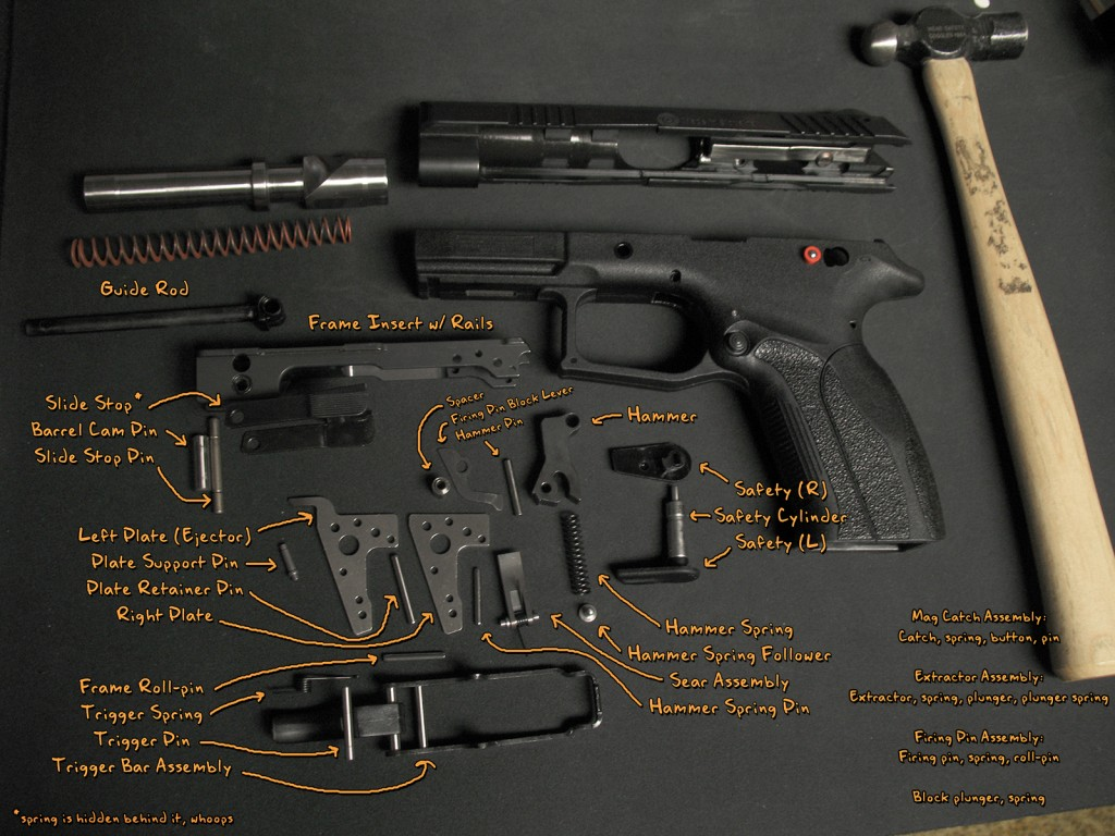pistol apex gunsmithing 30 glock diagram walther p99 diagram #32